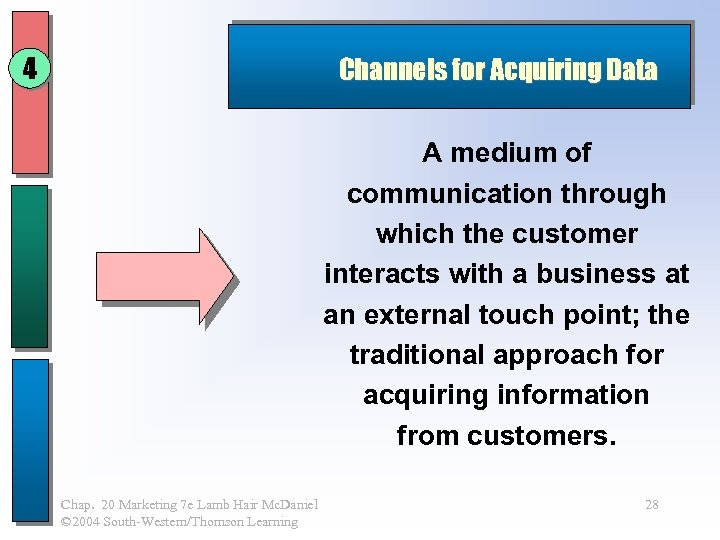 4 Channels for Acquiring Data A medium of communication through which the customer interacts
