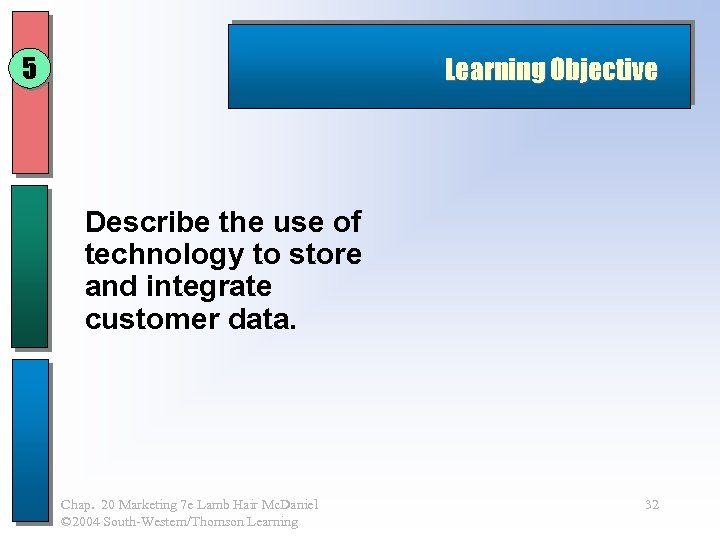 5 Learning Objective Describe the use of technology to store and integrate customer data.