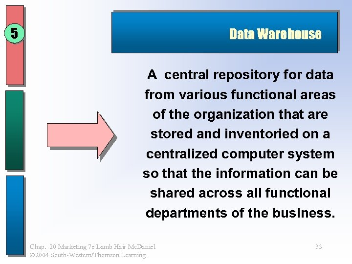 5 Data Warehouse A central repository for data from various functional areas of the