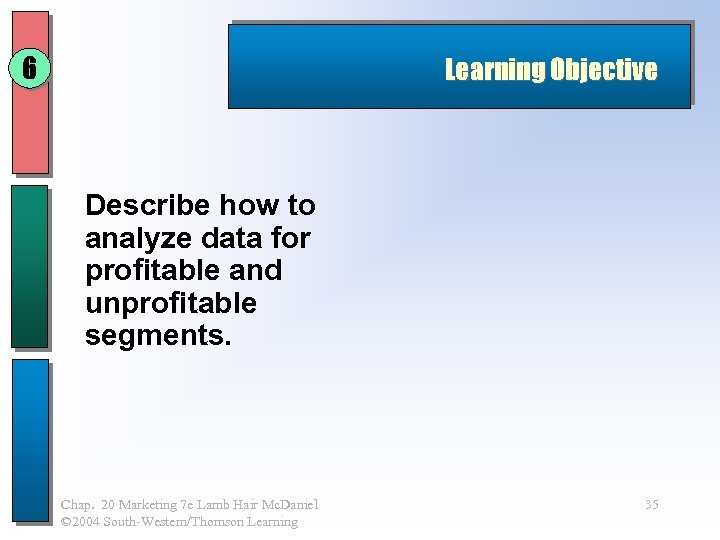 6 Learning Objective Describe how to analyze data for profitable and unprofitable segments. Chap.