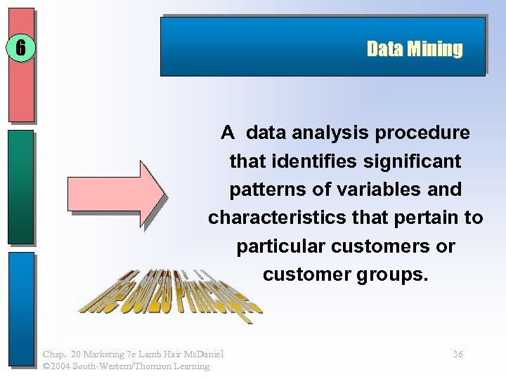 6 Data Mining A data analysis procedure that identifies significant patterns of variables and