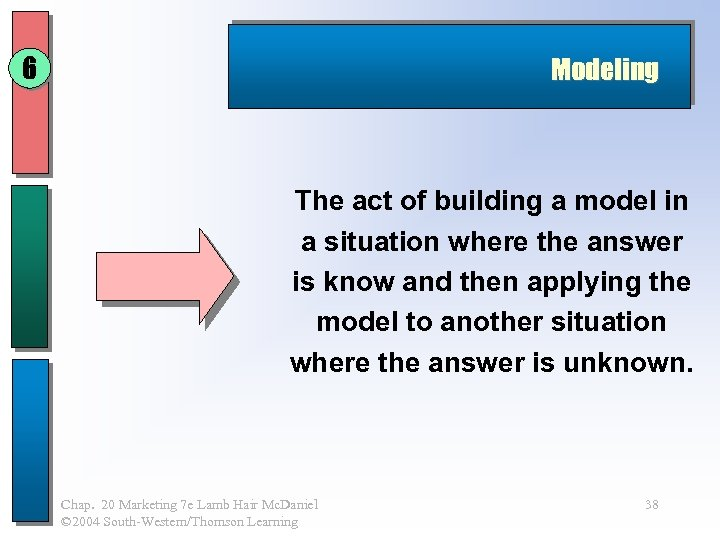 6 Modeling The act of building a model in a situation where the answer