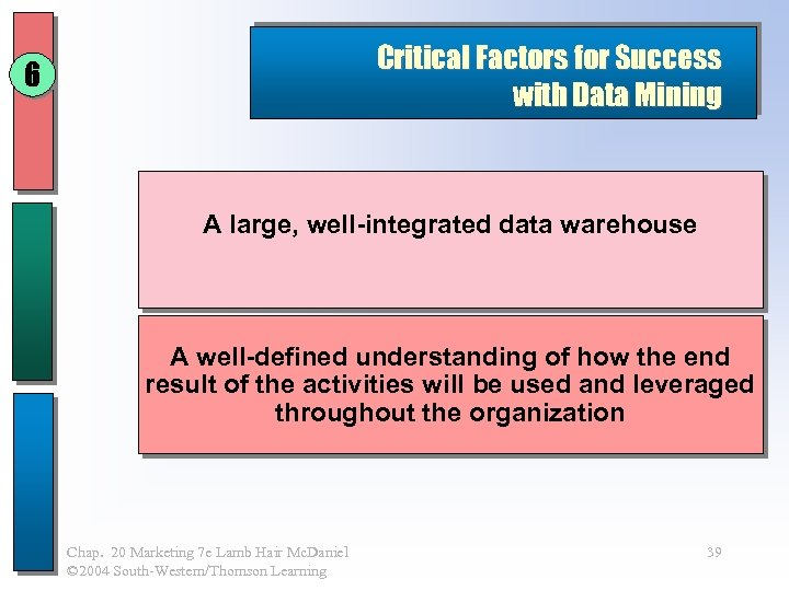 Critical Factors for Success with Data Mining 6 A large, well-integrated data warehouse A