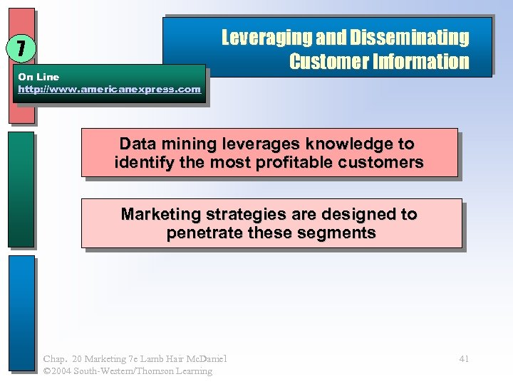 7 On Line http: //www. americanexpress. com Leveraging and Disseminating Customer Information Data mining