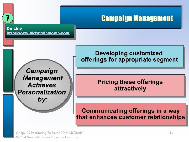 7 Campaign Management On Line http: //www. kidsdadsmoms. com Developing customized offerings for appropriate