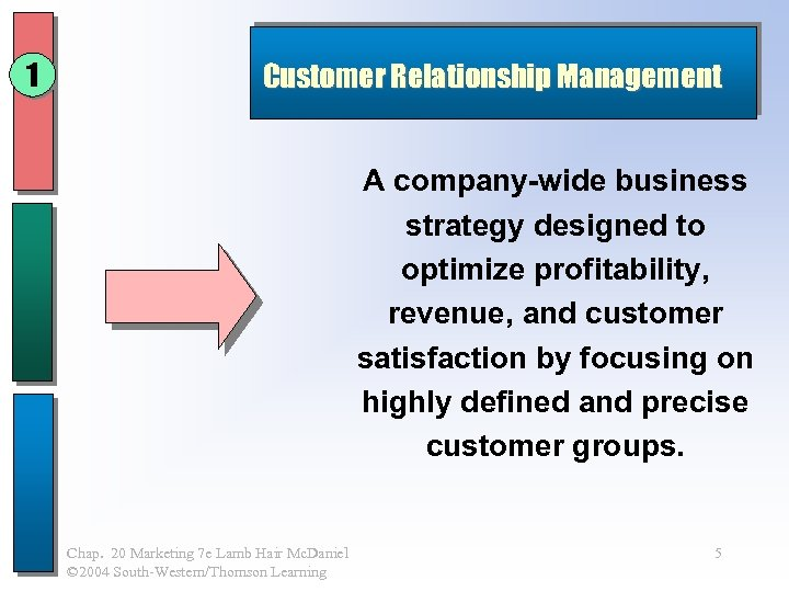 1 Customer Relationship Management A company-wide business strategy designed to optimize profitability, revenue, and