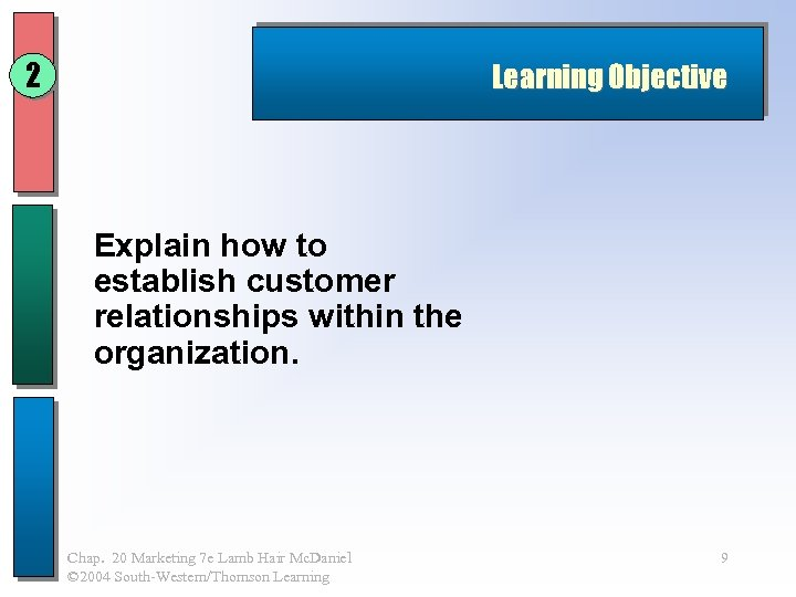 2 Learning Objective Explain how to establish customer relationships within the organization. Chap. 20