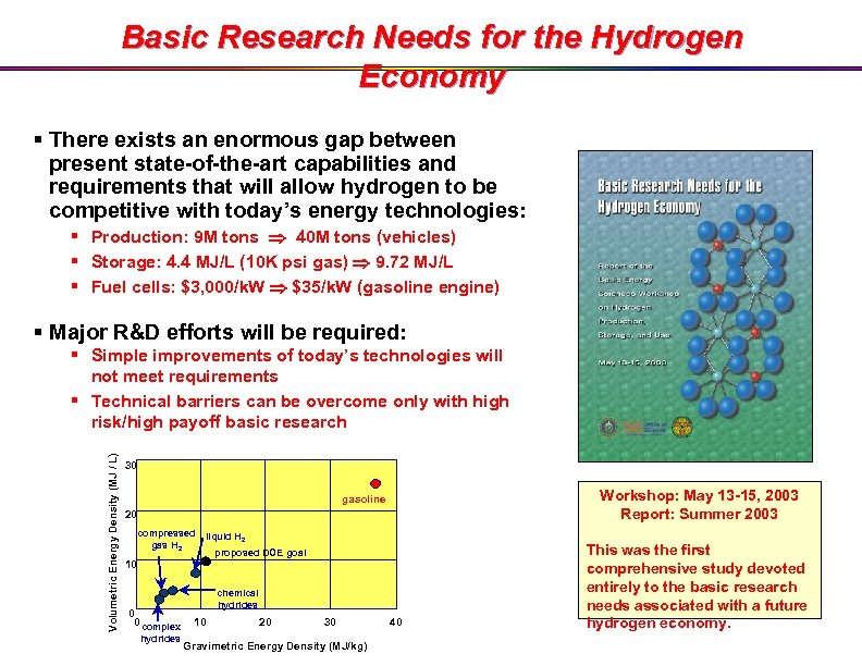 Basic Research Needs for the Hydrogen Economy § There exists an enormous gap between