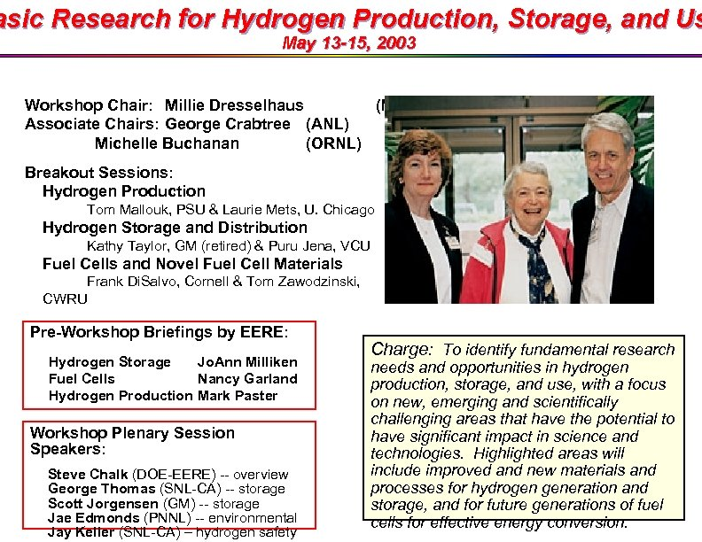 asic Research for Hydrogen Production, Storage, and Us May 13 -15, 2003 Workshop Chair: