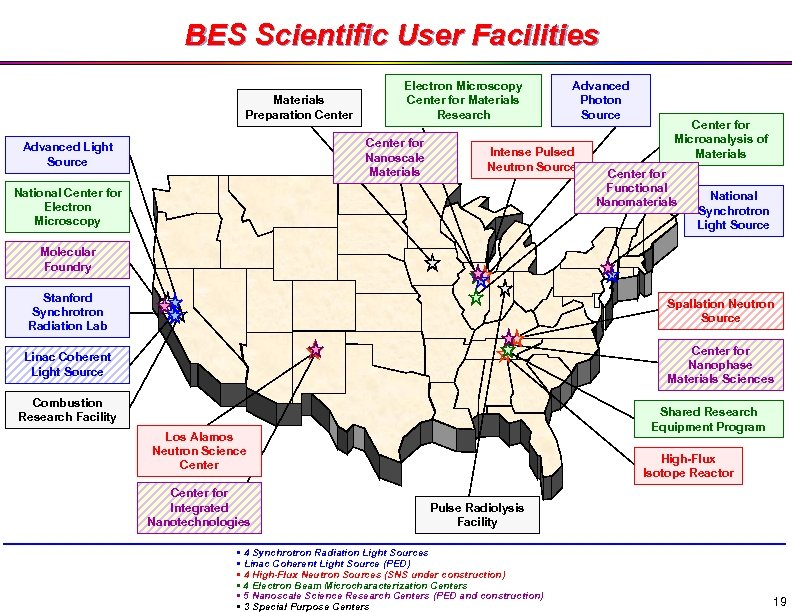 BES Scientific User Facilities Materials Preparation Center Electron Microscopy Center for Materials Research Center