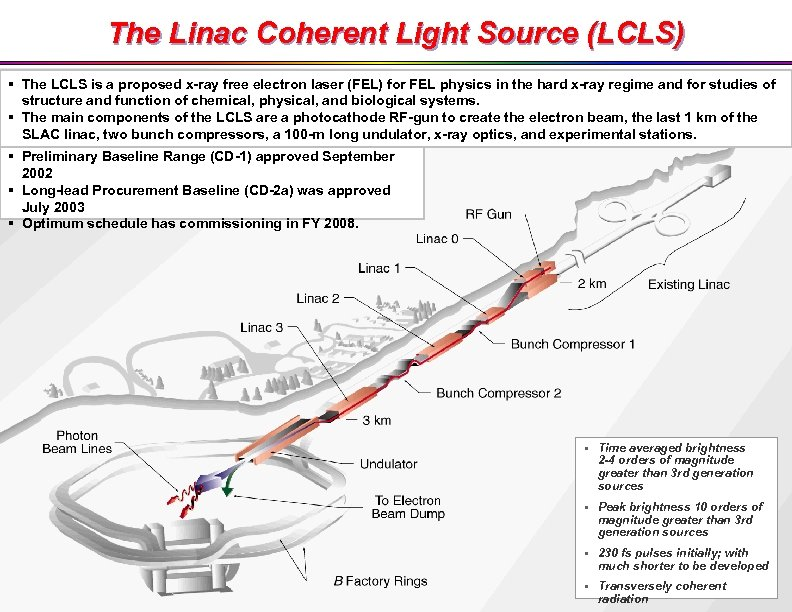 The Linac Coherent Light Source (LCLS) § The LCLS is a proposed x-ray free