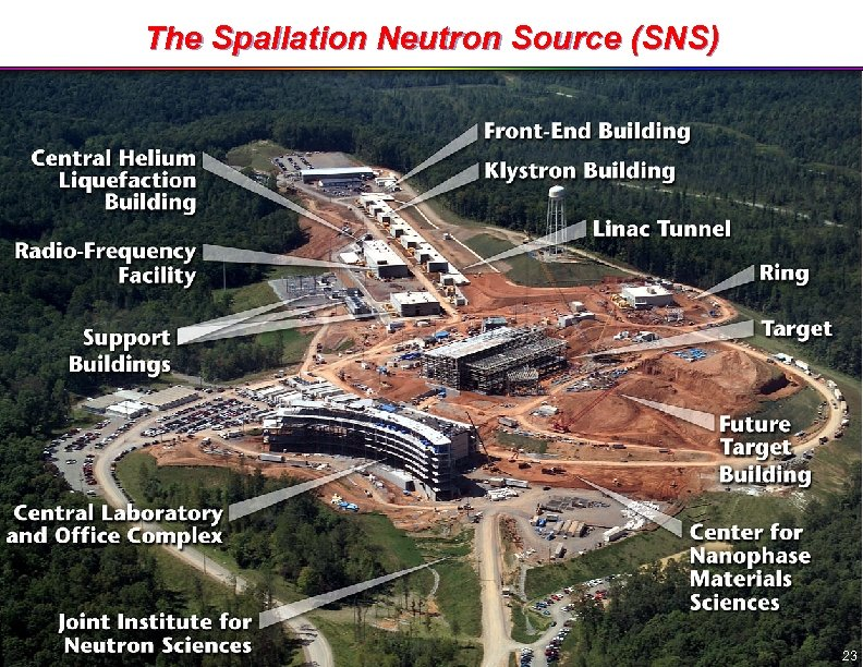 The Spallation Neutron Source (SNS) 23