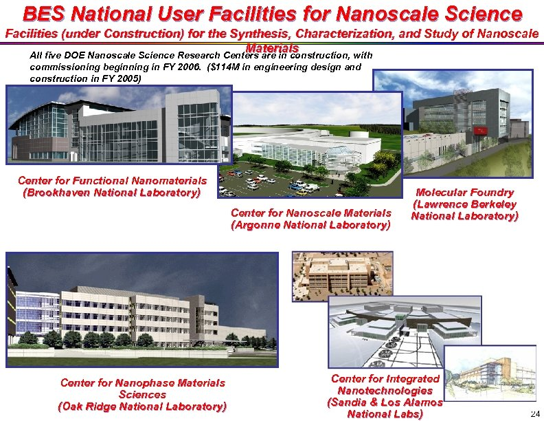 BES National User Facilities for Nanoscale Science Facilities (under Construction) for the Synthesis, Characterization,
