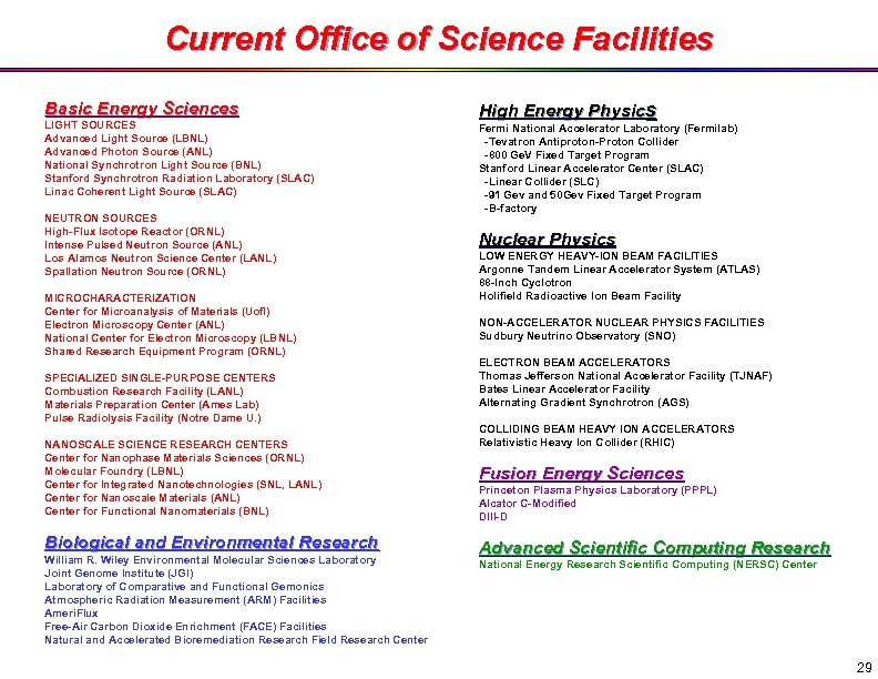 Current Office of Science Facilities Basic Energy Sciences LIGHT SOURCES Advanced Light Source (LBNL)