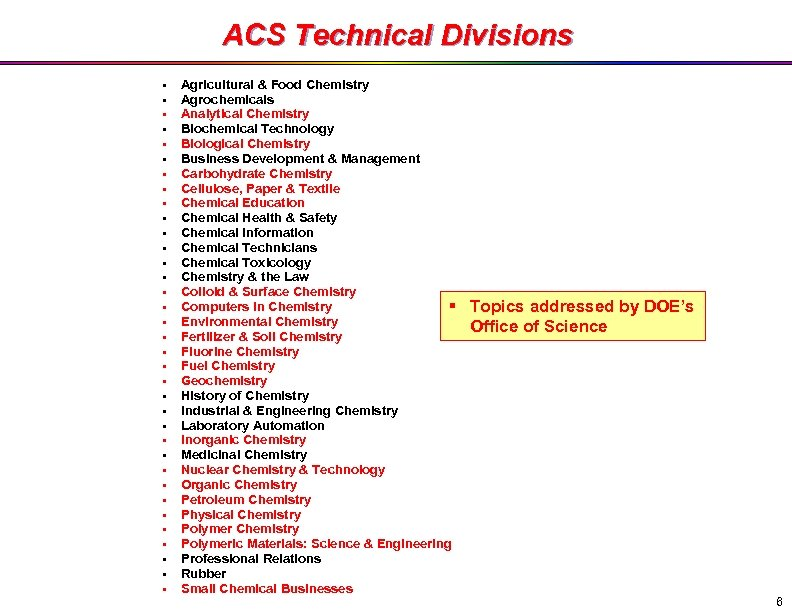 ACS Technical Divisions § § § § § § § § § Agricultural &