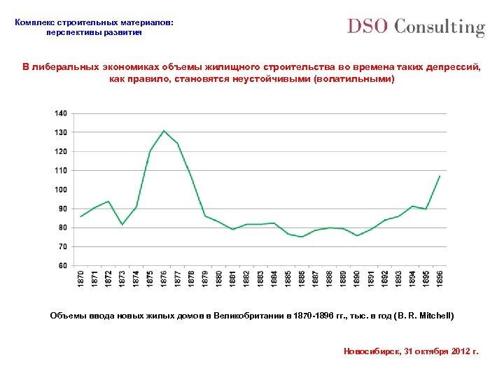 Комплекс строительных материалов: перспективы развития В либеральных экономиках объемы жилищного строительства во времена таких