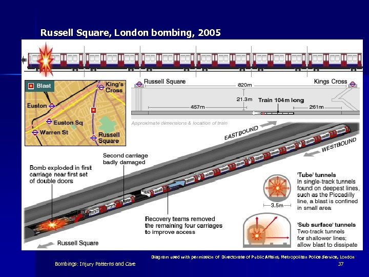 Russell Square, London bombing, 2005 Diagram used with permission of Directorate of Public Affairs,