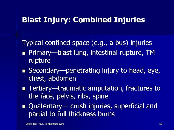 Blast Injury: Combined Injuries Typical confined space (e. g. , a bus) injuries n