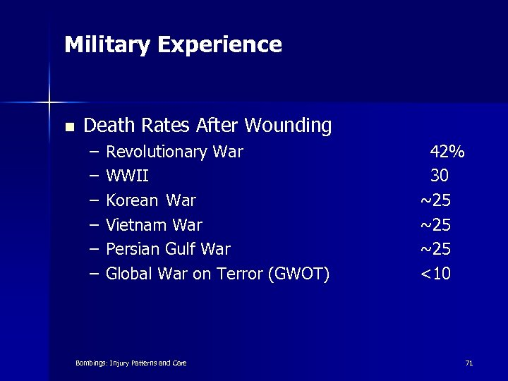 Military Experience n Death Rates After Wounding – – – Revolutionary War WWII Korean