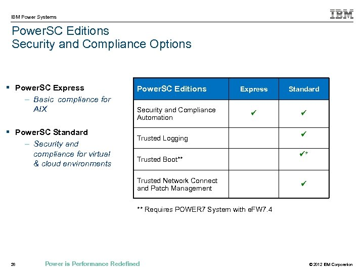 IBM Power Systems Power. SC Editions Security and Compliance Options § Power. SC Express