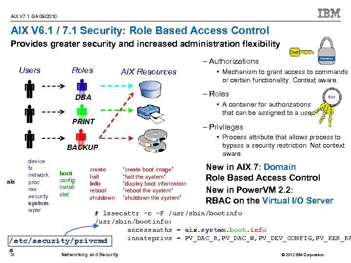 AIX V 7. 1 GA 09/2010 AIX V 6. 1 / 7. 1 Security: