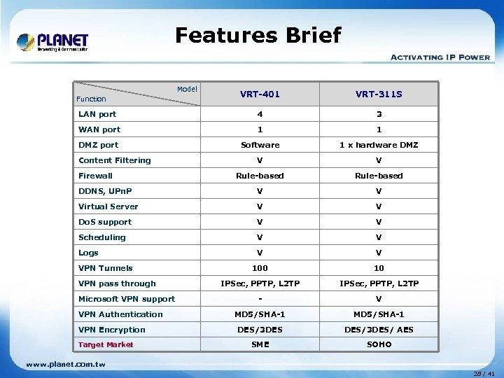 Features Brief Model VRT-401 VRT-311 S LAN port 4 3 WAN port 1 1