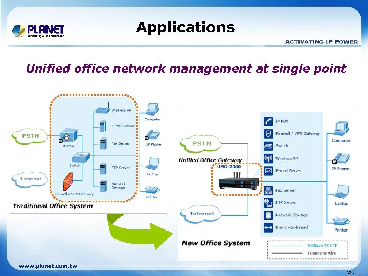 Applications Unified office network management at single point www. planet. com. tw 32 /