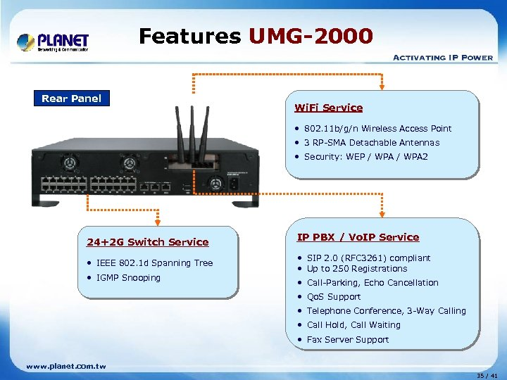 Features UMG-2000 Rear Panel Wi. Fi Service • 802. 11 b/g/n Wireless Access Point