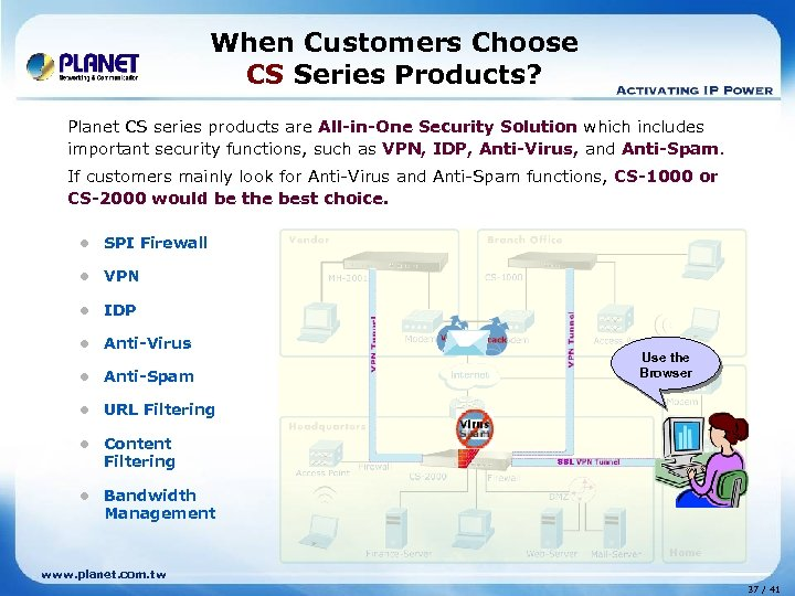 When Customers Choose CS Series Products? Planet CS series products are All-in-One Security Solution