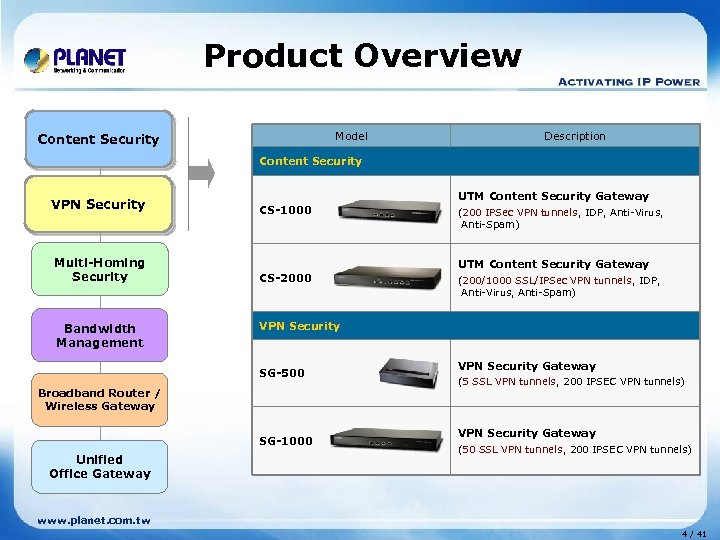 Product Overview Model Content Security Description Content Security VPN Security Multi-Homing Security Bandwidth Management