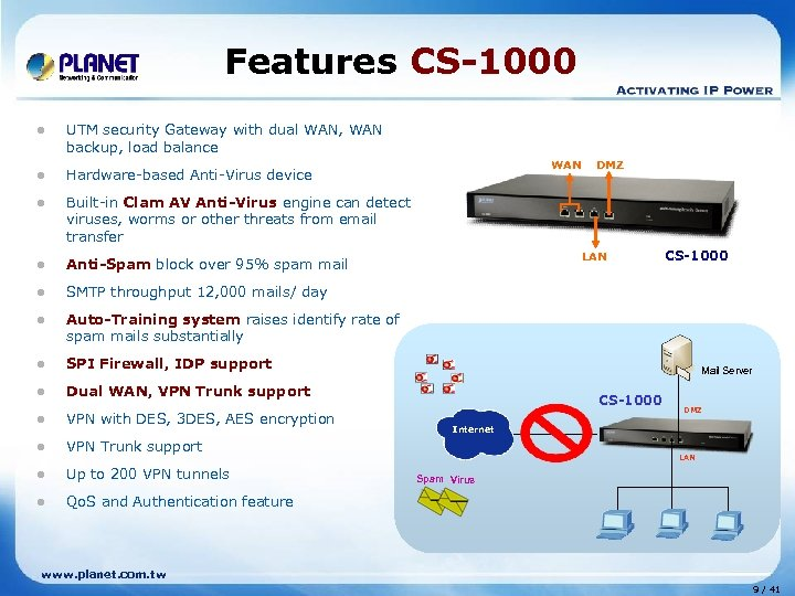 Features CS-1000 l UTM security Gateway with dual WAN, WAN backup, load balance l