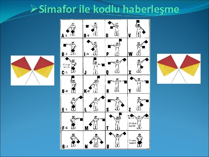 ØSimafor ile kodlu haberleşme
