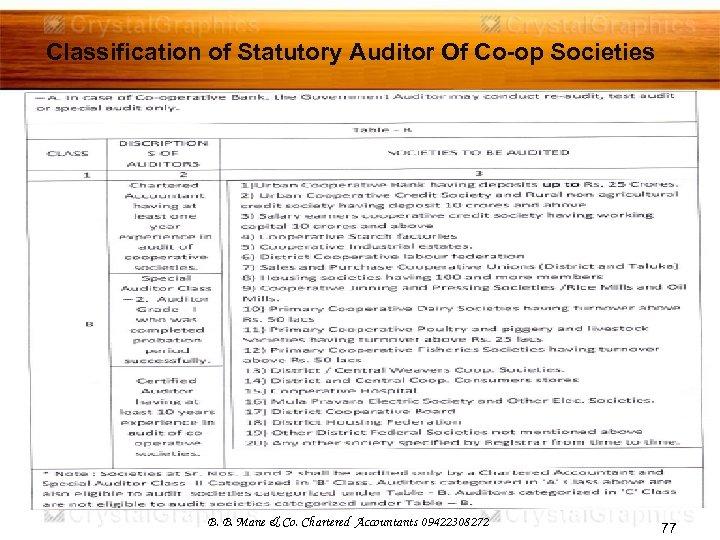 Classification of Statutory Auditor Of Co-op Societies B. B. Mane & Co. Chartered Accountants