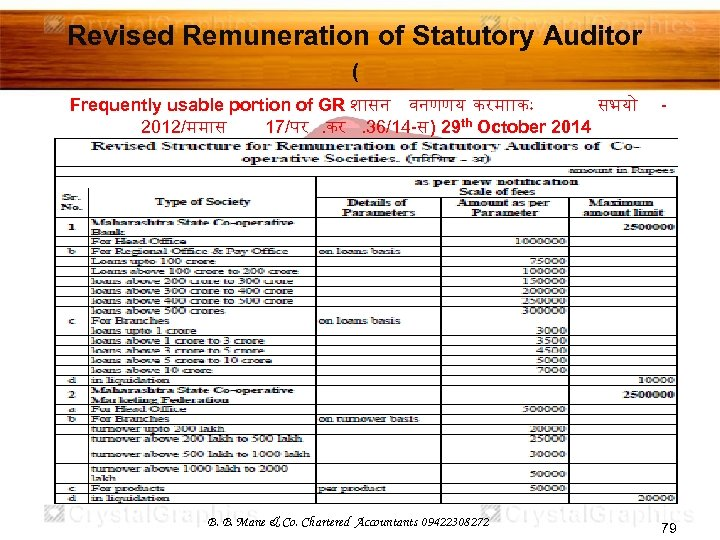 Revised Remuneration of Statutory Auditor ( Frequently usable portion of GR श सन वनणणय