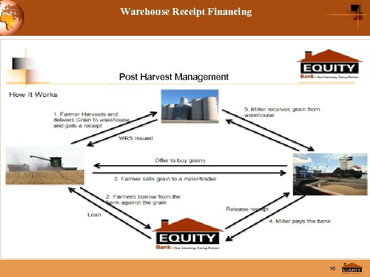 Warehouse Receipt Financing Post Harvest Management 16
