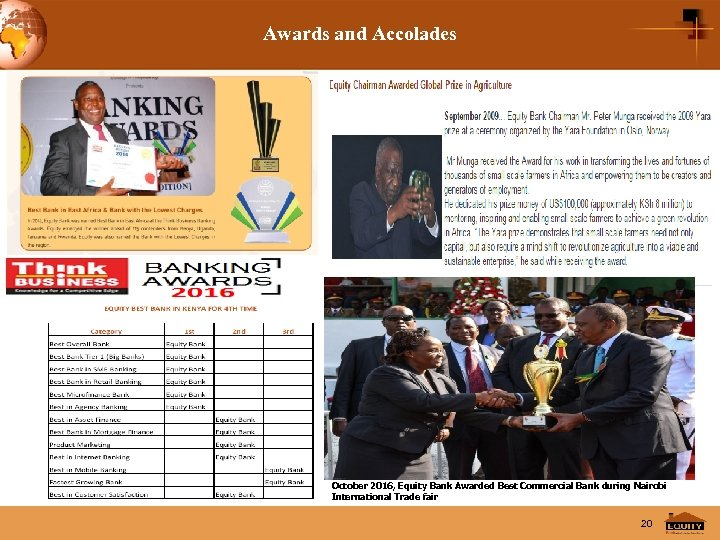 Awards and Accolades October 2016, Equity Bank Awarded Best Commercial Bank during Nairobi International