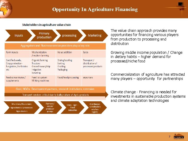 Opportunity In Agriculture Financing The value chain approach provides many opportunities for financing various