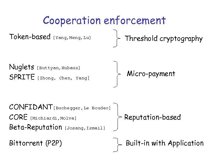Cooperation enforcement Token-based [Yang, Meng, Lu] Nuglets [Buttyan, Hubaux] SPRITE [Zhong, Chen, Yang] Threshold