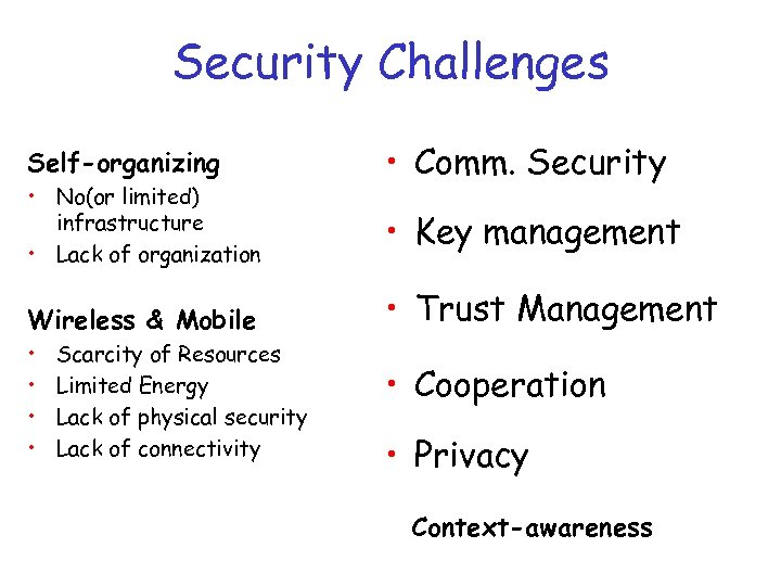 Security Challenges Self-organizing • No(or limited) infrastructure • Lack of organization Wireless & Mobile