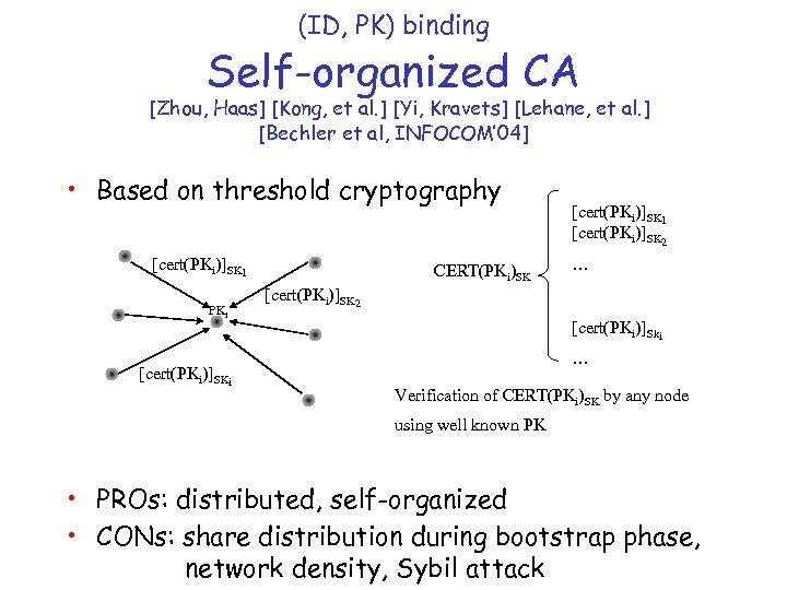 (ID, PK) binding Self-organized CA [Zhou, Haas] [Kong, et al. ] [Yi, Kravets] [Lehane,