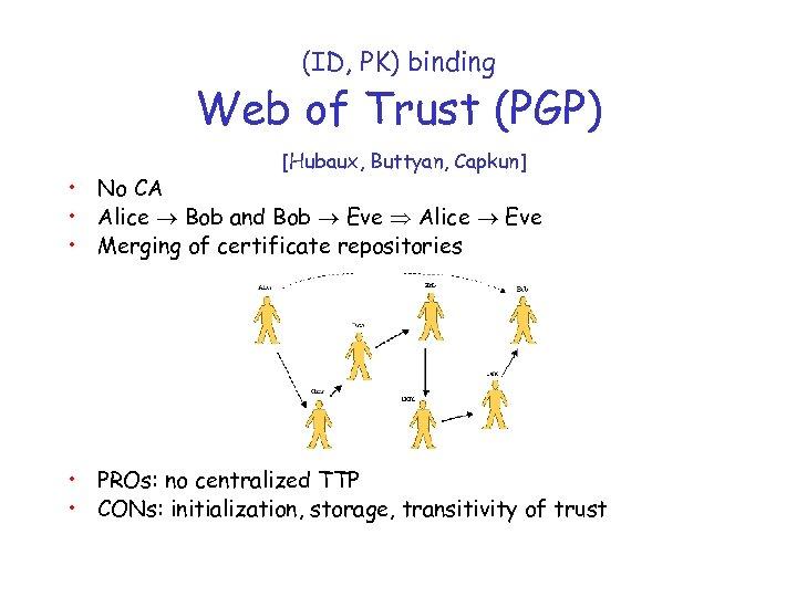 (ID, PK) binding Web of Trust (PGP) [Hubaux, Buttyan, Capkun] • No CA •