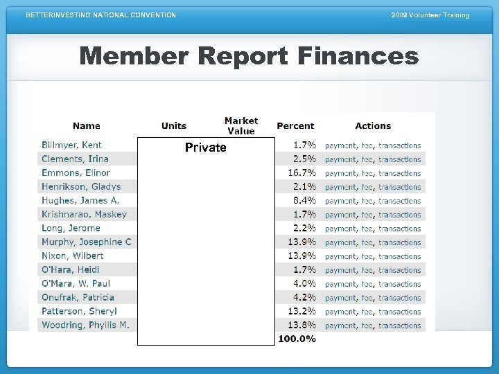 BETTERINVESTING NATIONAL CONVENTION 2009 Volunteer Training Member Report Finances Private