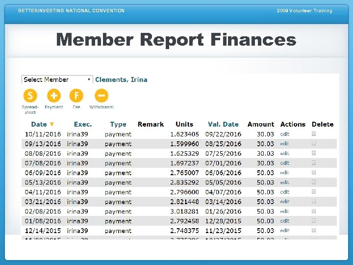 BETTERINVESTING NATIONAL CONVENTION 2009 Volunteer Training Member Report Finances