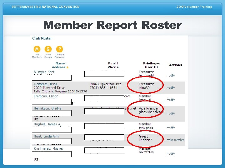 BETTERINVESTING NATIONAL CONVENTION 2009 Volunteer Training Member Report Roster