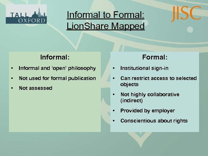 Informal to Formal: Lion. Share Mapped Informal: Formal: • Informal and 'open' philosophy •