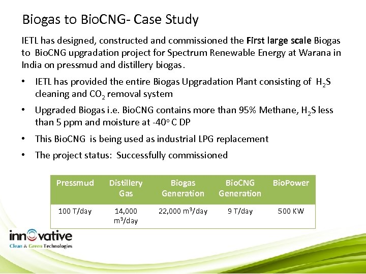 Biogas to Bio. CNG- Case Study IETL has designed, constructed and commissioned the First