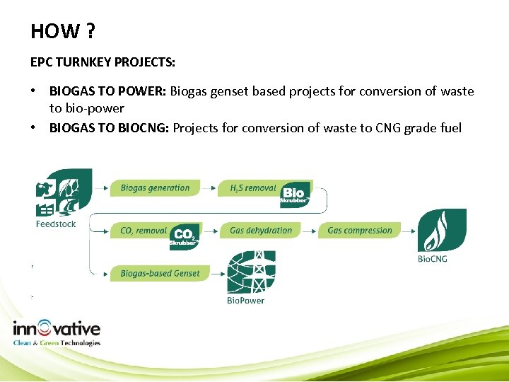 HOW ? EPC TURNKEY PROJECTS: • BIOGAS TO POWER: Biogas genset based projects for