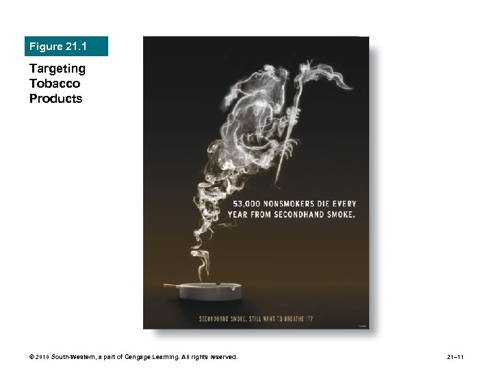 Figure 21. 1 Targeting Tobacco Products © 2010 South-Western, a part of Cengage Learning.
