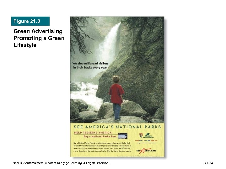 Figure 21. 3 Green Advertising Promoting a Green Lifestyle © 2010 South-Western, a part