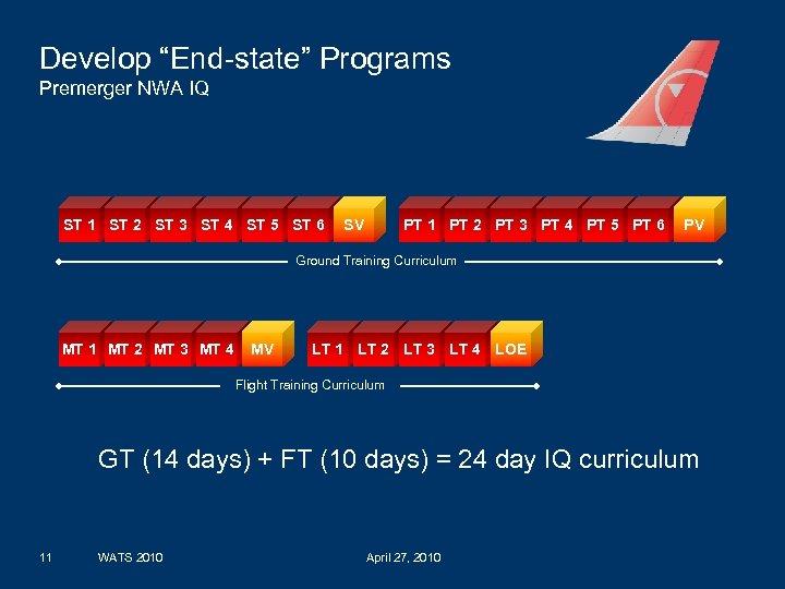 "Develop ""End-state"" Programs Premerger NWA IQ ST 1 ST 2 ST 3 ST 4"